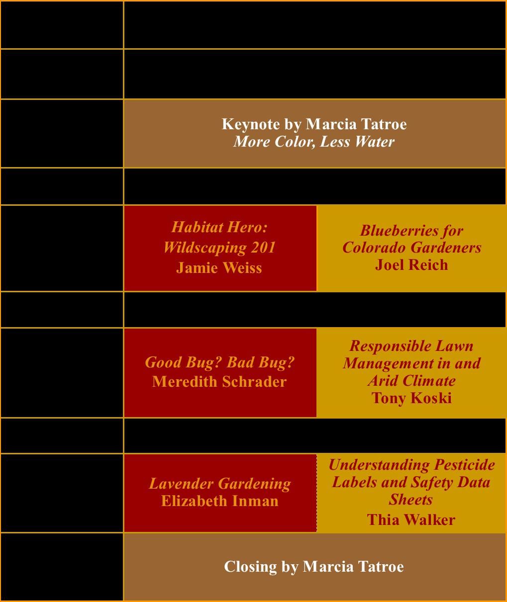 grid of symposium topics